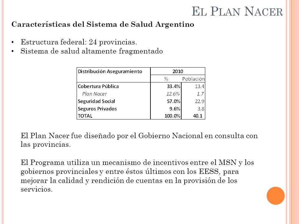 E L P LAN N ACER Características del Sistema de Salud Argentino Estructura federal: 24 provincias. Sistema de salud altamente fragmentado El Plan Nace