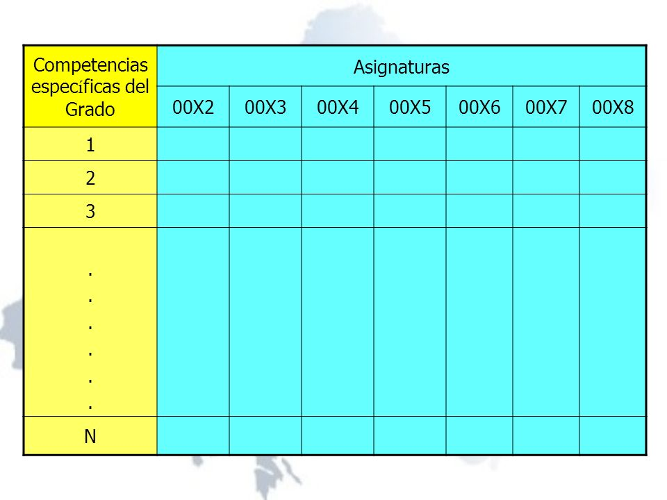 Competencias espec í ficas del Grado Asignaturas 00X200X300X400X500X600X700X8 1 2 3............ N