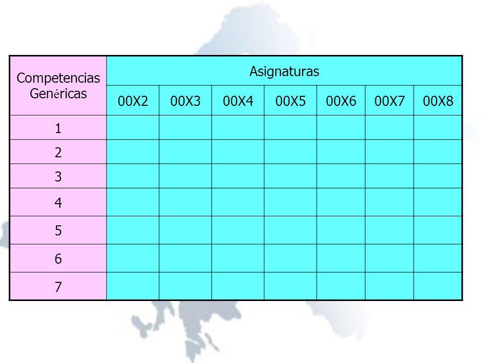 Competencias Gen é ricas Asignaturas 00X200X300X400X500X600X700X8 1 2 3 4 5 6 7