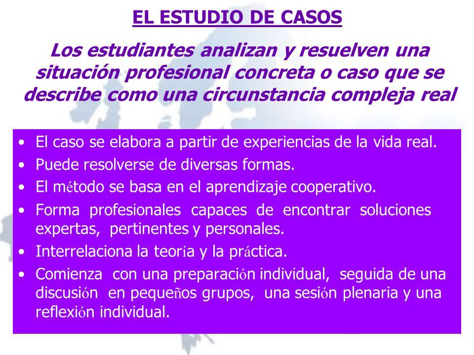 EL ESTUDIO DE CASOS El caso se elabora a partir de experiencias de la vida real.