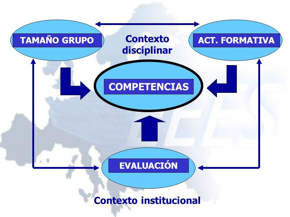 COMPETENCIA Capacidad para seleccionar y movilizar conocimientos, habilidades y actitudes, mediante operaciones mentales complejas, para responder con éxito a una determinada situación
