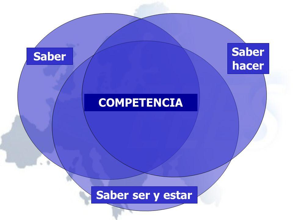 COMPETENCIAS GENÉRICAS O TRANSVERSALES (comunes a todas las titulaciones) COMPETENCIAS ESPECÍFICAS DE LA TITULACIÓN (específicas del Grado) COMPETENCIAS ESPECÍFICAS DE LA ASIGNATURA (propias de la asignatura)