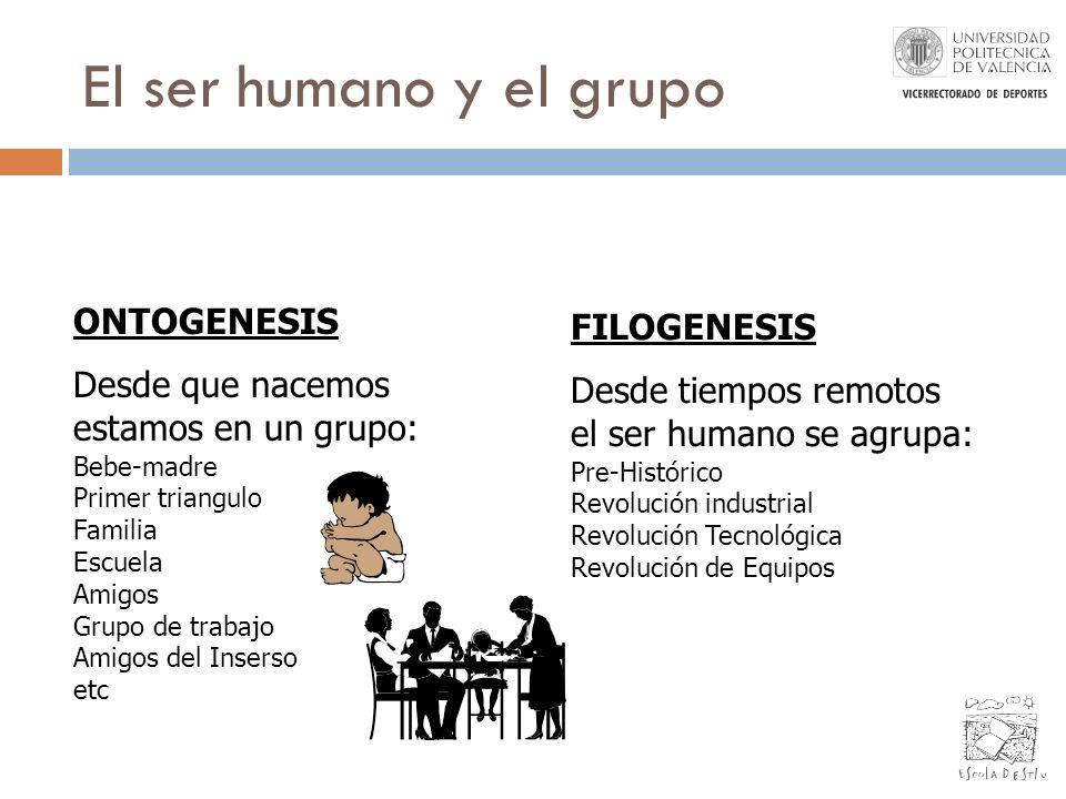 El ser humano y el grupo ONTOGENESIS Desde que nacemos estamos en un grupo: Bebe-madre Primer triangulo Familia Escuela Amigos Grupo de trabajo Amigos