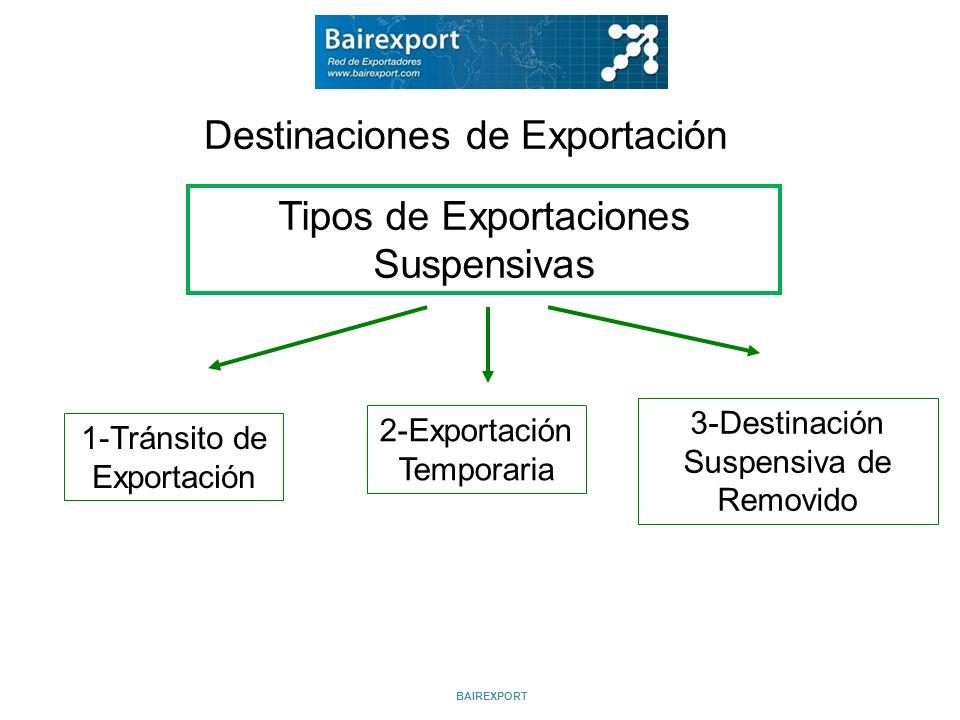 Destinaciones de Exportación Tipos de Exportaciones Suspensivas 1-Tránsito de Exportación 3-Destinación Suspensiva de Removido 2-Exportación Temporari