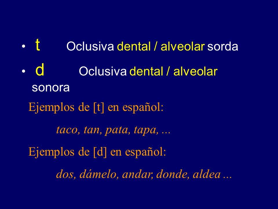 t Oclusiva dental / alveolar sorda d Oclusiva dental / alveolar sonora Ejemplos de [t] en español: taco, tan, pata, tapa,...