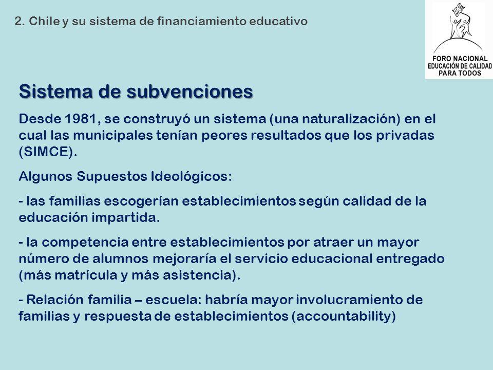 Sistema de subvenciones Desde 1981, se construyó un sistema (una naturalización) en el cual las municipales tenían peores resultados que los privadas