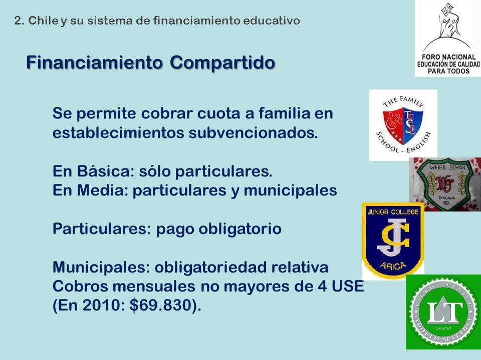 Financiamiento Compartido 2. Chile y su sistema de financiamiento educativo Se permite cobrar cuota a familia en establecimientos subvencionados. En B