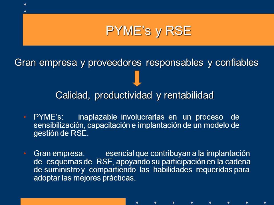 PYMEs y RSE PYMEs: inaplazable involucrarlas en un proceso de sensibilización, capacitación e implantación de un modelo de gestión de RSE. Gran empres