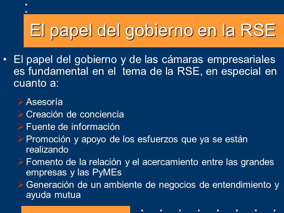 El papel del gobierno en la RSE El papel del gobierno y de las cámaras empresariales es fundamental en el tema de la RSE, en especial en cuanto a: Ase