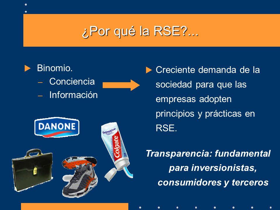 ¿Por qué la RSE?... Binomio. – Conciencia – Información Creciente demanda de la sociedad para que las empresas adopten principios y prácticas en RSE.