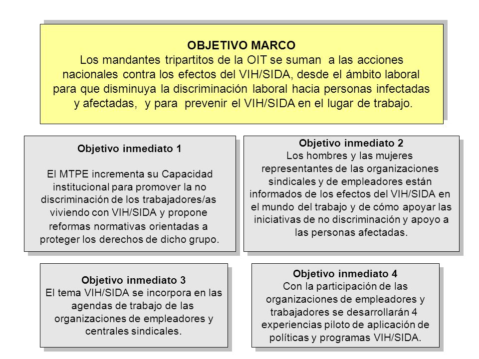 OBJETIVO MARCO Los mandantes tripartitos de la OIT se suman a las acciones nacionales contra los efectos del VIH/SIDA, desde el ámbito laboral para qu