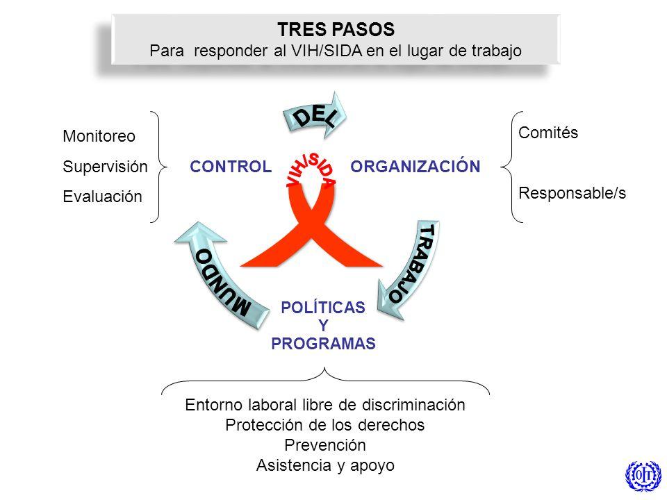 Comités Responsable/s Monitoreo Supervisión Evaluación Entorno laboral libre de discriminación Protección de los derechos Prevención Asistencia y apoy