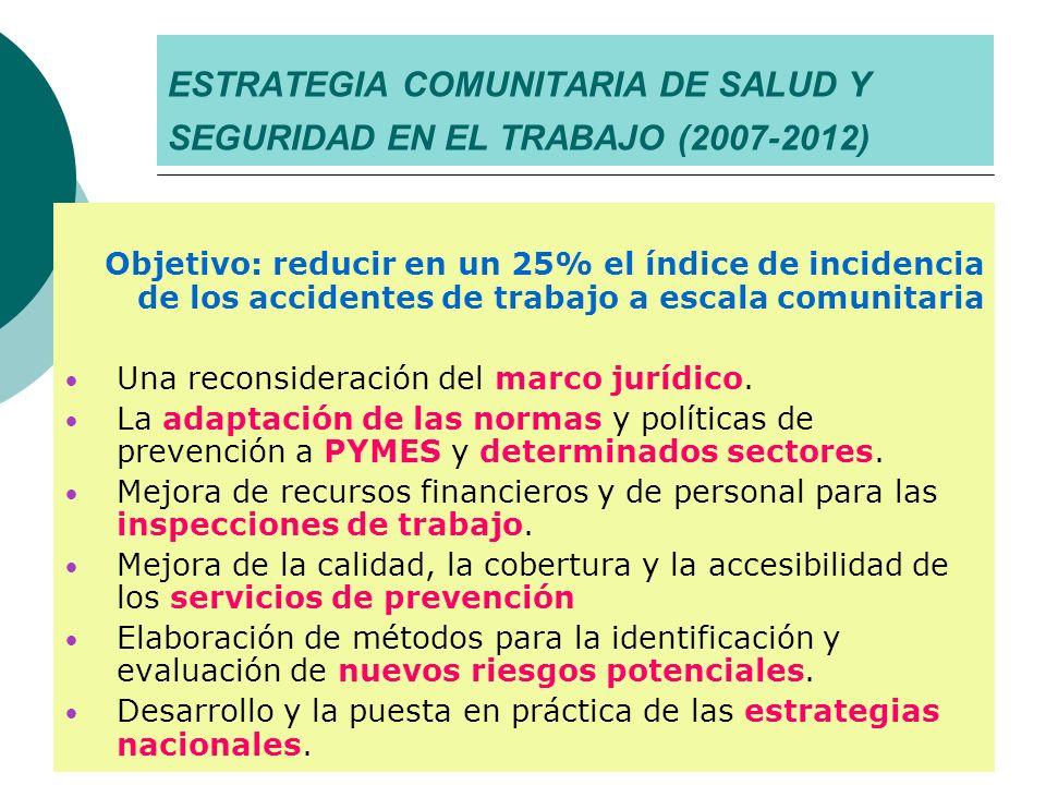 ESTRATEGIA COMUNITARIA DE SALUD Y SEGURIDAD EN EL TRABAJO (2007-2012) Objetivo: reducir en un 25% el índice de incidencia de los accidentes de trabajo a escala comunitaria Una reconsideración del marco jurídico.