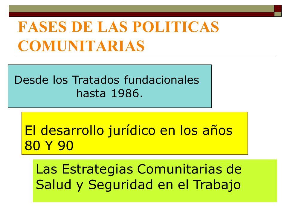 FASES DE LAS POLITICAS COMUNITARIAS El desarrollo jurídico en los años 80 Y 90 Las Estrategias Comunitarias de Salud y Seguridad en el Trabajo Desde los Tratados fundacionales hasta 1986.