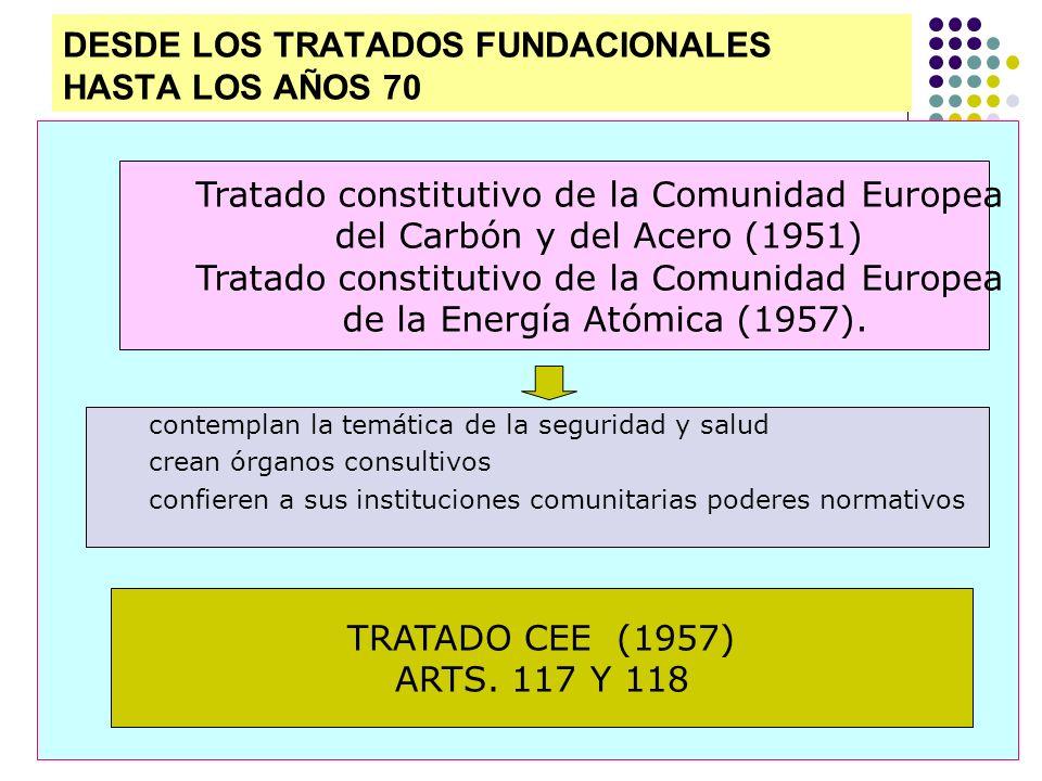 DESDE LOS TRATADOS FUNDACIONALES HASTA LOS AÑOS 70 Tratado constitutivo de la Comunidad Europea del Carbón y del Acero (1951) Tratado constitutivo de la Comunidad Europea de la Energía Atómica (1957).
