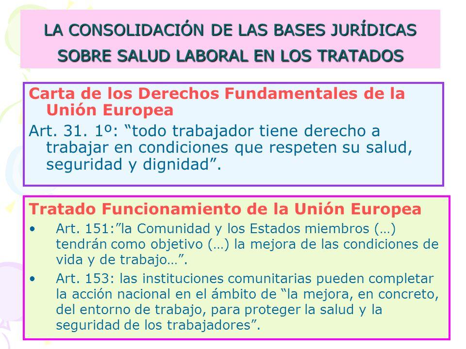 LA CONSOLIDACIÓN DE LAS BASES JURÍDICAS SOBRE SALUD LABORAL EN LOS TRATADOS Carta de los Derechos Fundamentales de la Unión Europea Art.
