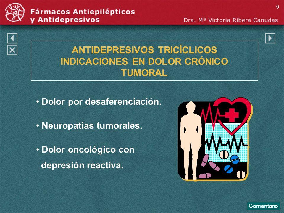 ANTIDEPRESIVOS TRICÍCLICOS INDICACIONES EN DOLOR CRÓNICO TUMORAL Dolor por desaferenciación. Neuropatías tumorales. Dolor oncológico con depresión rea