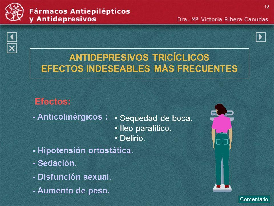 ANTIDEPRESIVOS TRICÍCLICOS EFECTOS INDESEABLES MÁS FRECUENTES Efectos: - Anticolinérgicos : Sequedad de boca. Ileo paralítico. Delirio. - Hipotensión