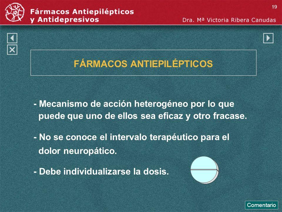 FÁRMACOS ANTIEPILÉPTICOS - Mecanismo de acción heterogéneo por lo que puede que uno de ellos sea eficaz y otro fracase. - No se conoce el intervalo te