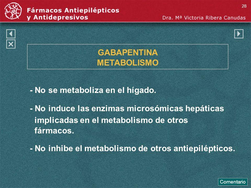 GABAPENTINA METABOLISMO - No se metaboliza en el hígado. - No induce las enzimas microsómicas hepáticas implicadas en el metabolismo de otros fármacos