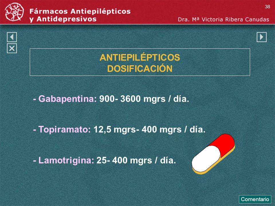 ANTIEPILÉPTICOS DOSIFICACIÓN - Gabapentina: 900- 3600 mgrs / día. - Topiramato: 12,5 mgrs- 400 mgrs / día. - Lamotrigina: 25- 400 mgrs / día. Comentar