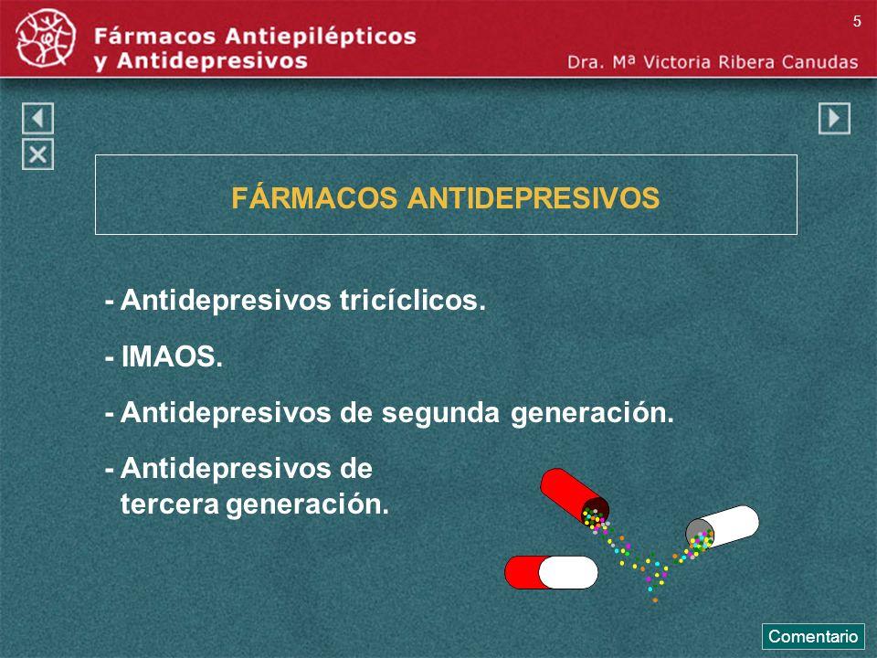 FÁRMACOS ANTIDEPRESIVOS - Antidepresivos tricíclicos. - IMAOS. - Antidepresivos de segunda generación. - Antidepresivos de tercera generación. Comenta