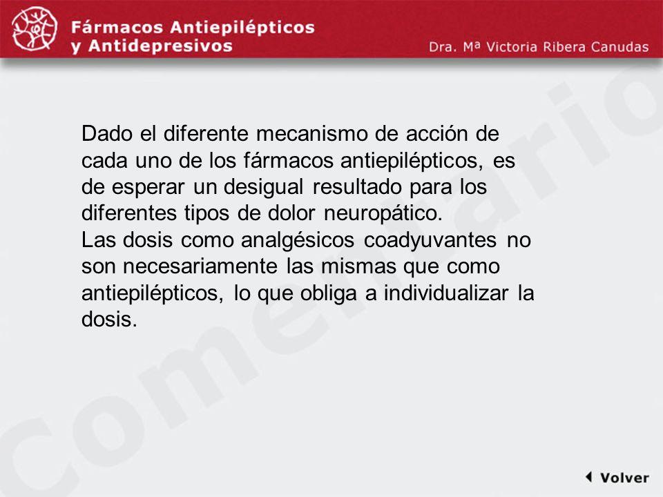 Comentariodiapo20 Dado el diferente mecanismo de acción de cada uno de los fármacos antiepilépticos, es de esperar un desigual resultado para los dife