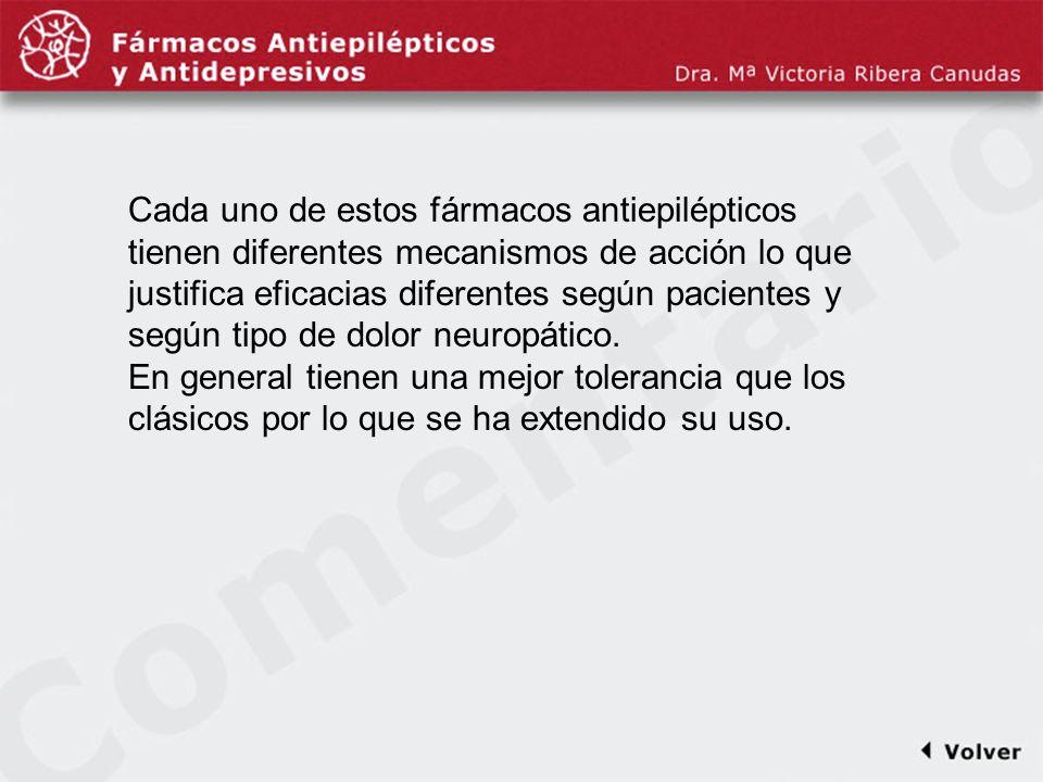 Comentariodiapo25 Cada uno de estos fármacos antiepilépticos tienen diferentes mecanismos de acción lo que justifica eficacias diferentes según pacien