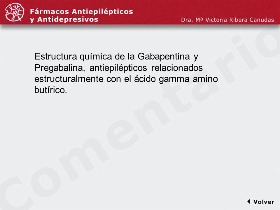 Comentariodiapo27 Estructura química de la Gabapentina y Pregabalina, antiepilépticos relacionados estructuralmente con el ácido gamma amino butírico.