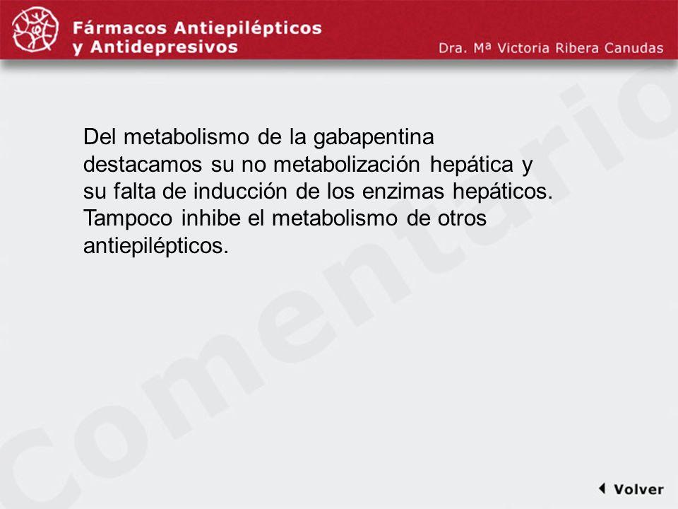 Comentariodiapo29 Del metabolismo de la gabapentina destacamos su no metabolización hepática y su falta de inducción de los enzimas hepáticos. Tampoco