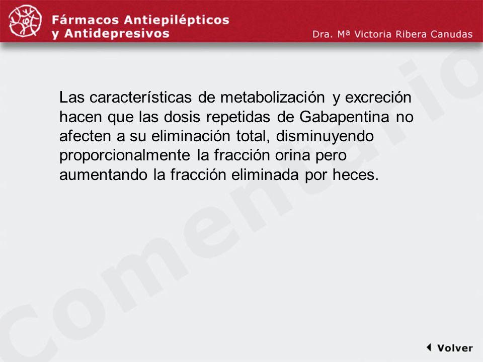 Comentariodiapo30 Las características de metabolización y excreción hacen que las dosis repetidas de Gabapentina no afecten a su eliminación total, di
