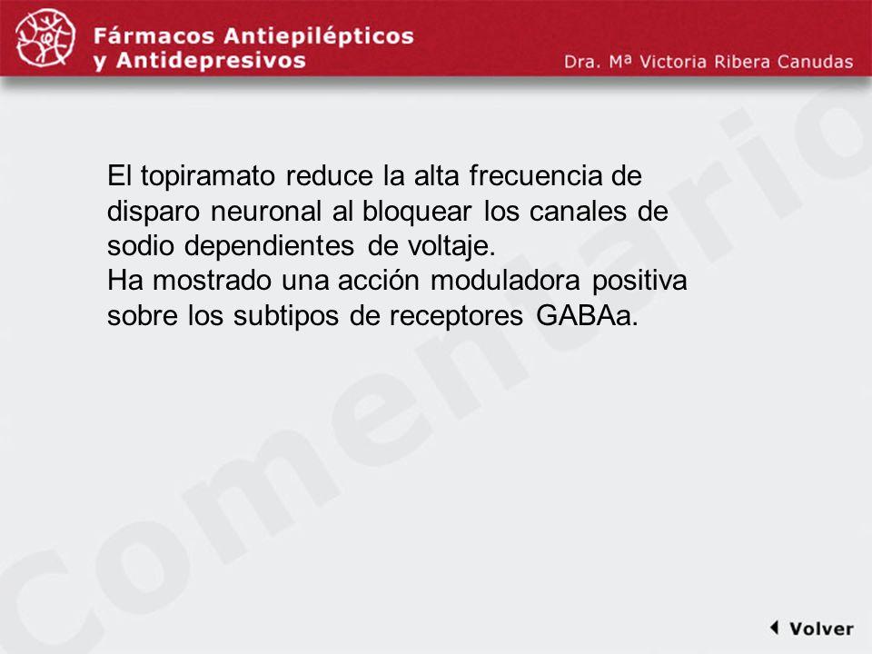Comentariodiapo33 El topiramato reduce la alta frecuencia de disparo neuronal al bloquear los canales de sodio dependientes de voltaje. Ha mostrado un