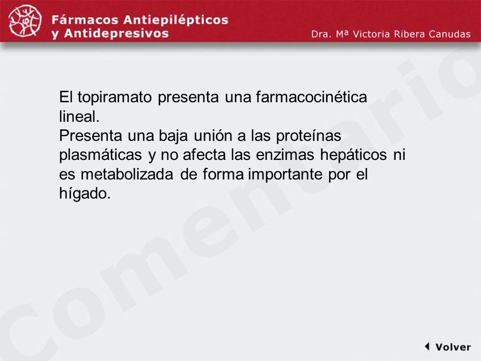 Comentariodiapo34 El topiramato presenta una farmacocinética lineal. Presenta una baja unión a las proteínas plasmáticas y no afecta las enzimas hepát