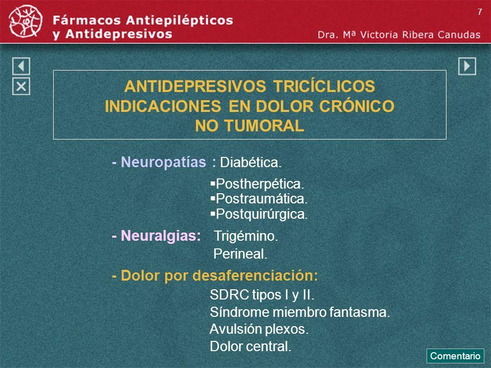 ANTIDEPRESIVOS TRICÍCLICOS INDICACIONES EN DOLOR CRÓNICO NO TUMORAL - Neuropatías : Diabética. Postherpética. Postraumática. Postquirúrgica. - Neuralg