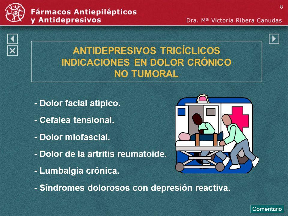 ANTIDEPRESIVOS TRICÍCLICOS INDICACIONES EN DOLOR CRÓNICO NO TUMORAL - Dolor facial atípico. - Cefalea tensional. - Dolor miofascial. - Dolor de la art