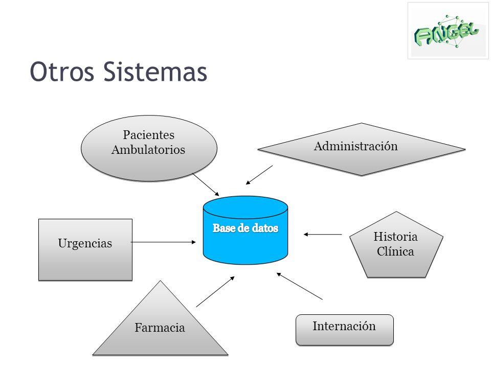 Otros Sistemas Urgencias Pacientes Ambulatorios Farmacia Internación Administración Historia Clínica Historia Clínica