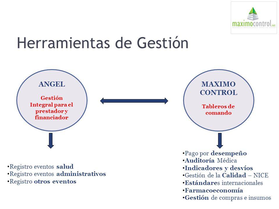 ANGEL Gestión Integral para el prestador y financiador Registro eventos salud Registro eventos administrativos Registro otros eventos MAXIMO CONTROL T