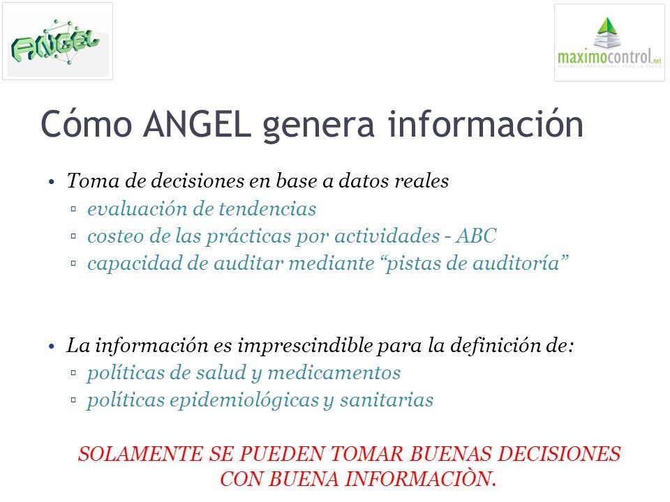 Cómo ANGEL genera información Toma de decisiones en base a datos reales evaluación de tendencias costeo de las prácticas por actividades - ABC capacid