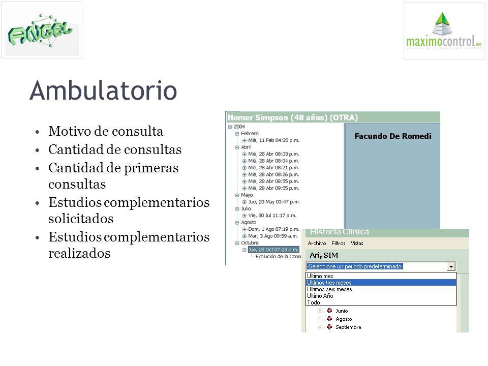 Ambulatorio Motivo de consulta Cantidad de consultas Cantidad de primeras consultas Estudios complementarios solicitados Estudios complementarios real