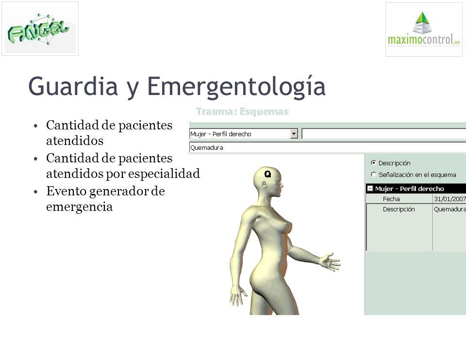 Guardia y Emergentología Cantidad de pacientes atendidos Cantidad de pacientes atendidos por especialidad Evento generador de emergencia