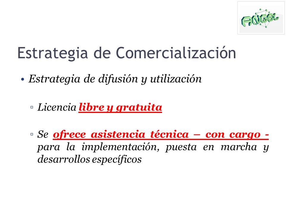 Estrategia de Comercialización Estrategia de difusión y utilización Licencia libre y gratuita Se ofrece asistencia técnica – con cargo - para la imple