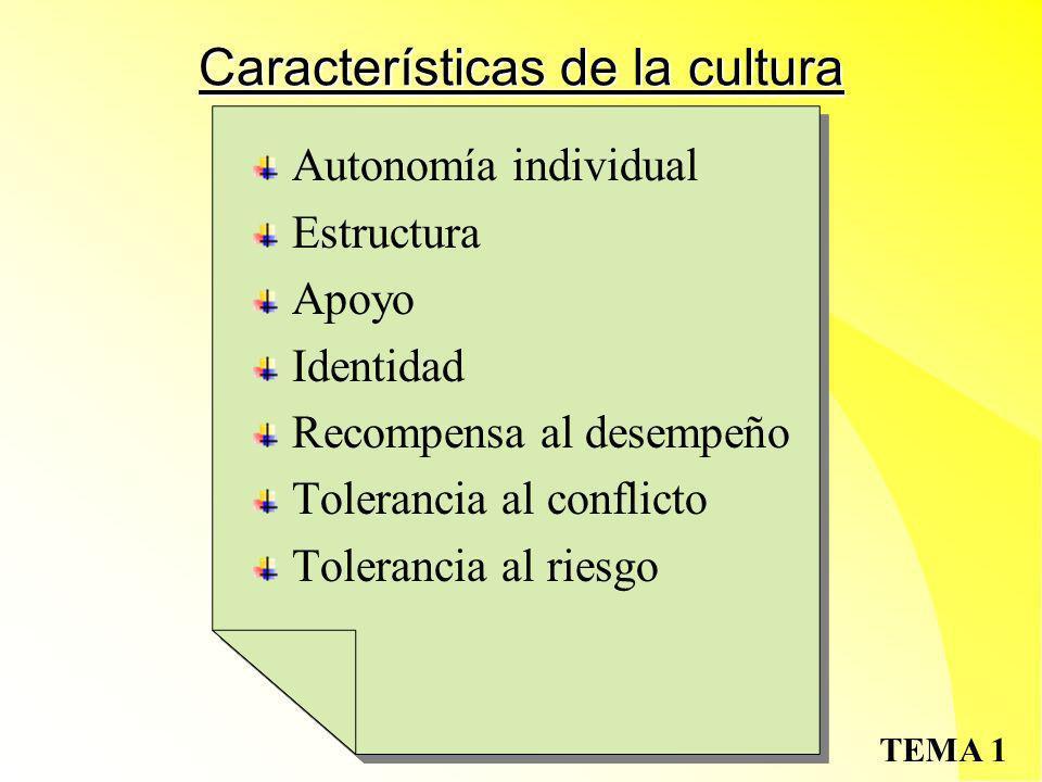 TEMA 1 Cultura empresarial Conjunto de creencias y principios básicos que diferencian a una empresa de otra y que son asumidos y compartidos por sus miembros Determina: la forma de comportarse, comunicarse, vestimenta, ambiente laboral