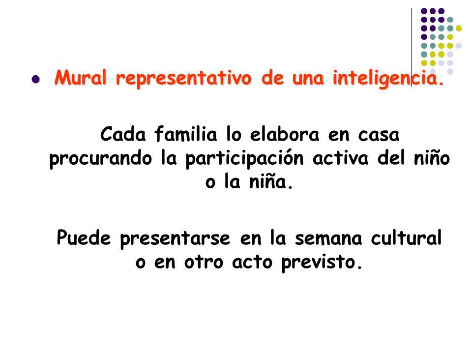 Mural representativo de una inteligencia. Mural representativo de una inteligencia. Cada familia lo elabora en casa procurando la participación activa