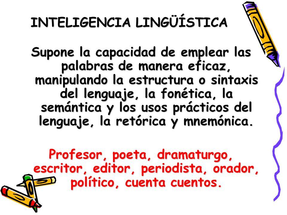 INTELIGENCIA LINGÜÍSTICA Supone la capacidad de emplear las palabras de manera eficaz, manipulando la estructura o sintaxis del lenguaje, la fonética,