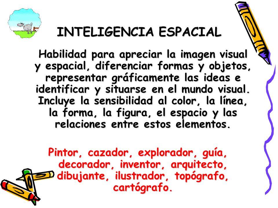 INTELIGENCIA ESPACIAL Habilidad para apreciar la imagen visual y espacial, diferenciar formas y objetos, representar gráficamente las ideas e identifi