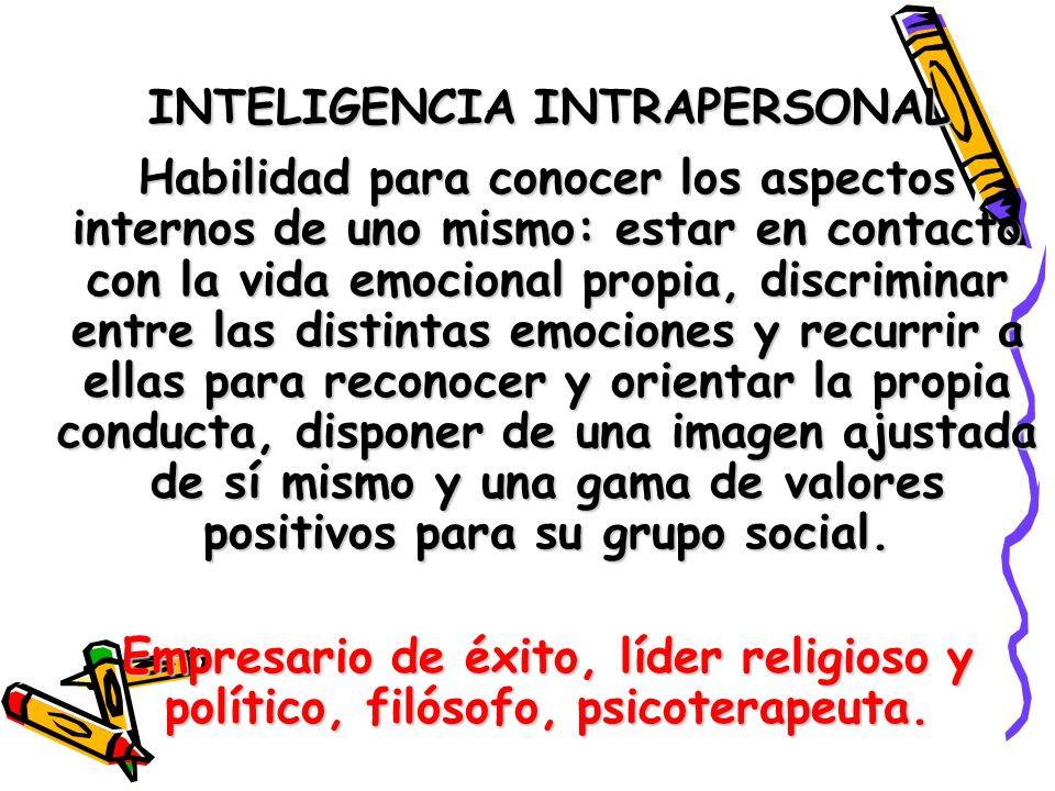 INTELIGENCIA INTRAPERSONAL Habilidad para conocer los aspectos internos de uno mismo: estar en contacto con la vida emocional propia, discriminar entr