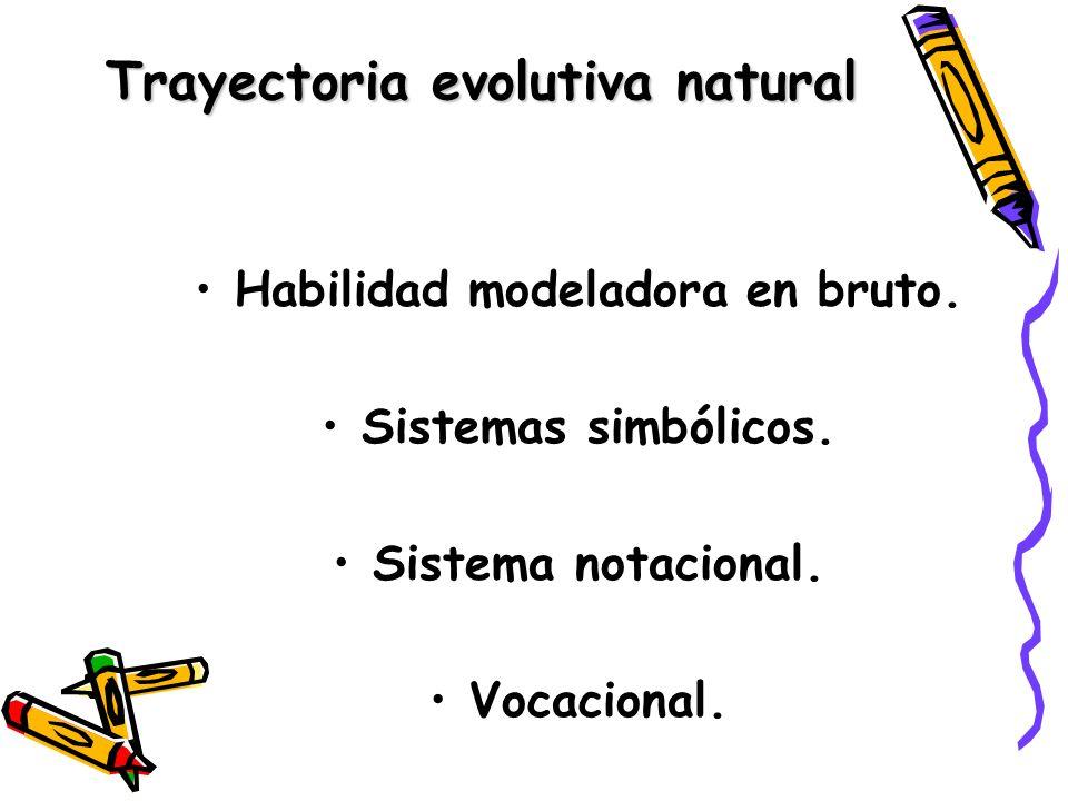 Trayectoria evolutiva natural Habilidad modeladora en bruto. Sistemas simbólicos. Sistema notacional. Vocacional.