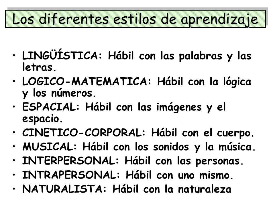 Los diferentes estilos de aprendizaje LINGÜÍSTICA: Hábil con las palabras y las letras. LOGICO-MATEMATICA: Hábil con la lógica y los números. ESPACIAL