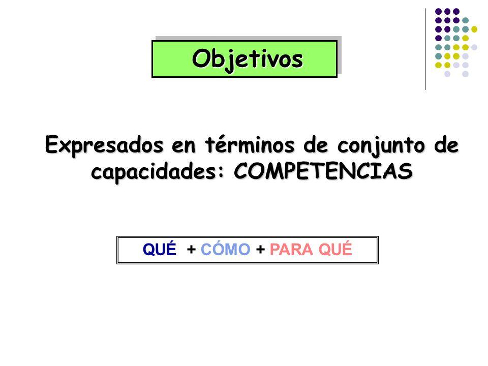 Objetivos QUÉ + CÓMO + PARA QUÉ Expresados en términos de conjunto de capacidades: COMPETENCIAS