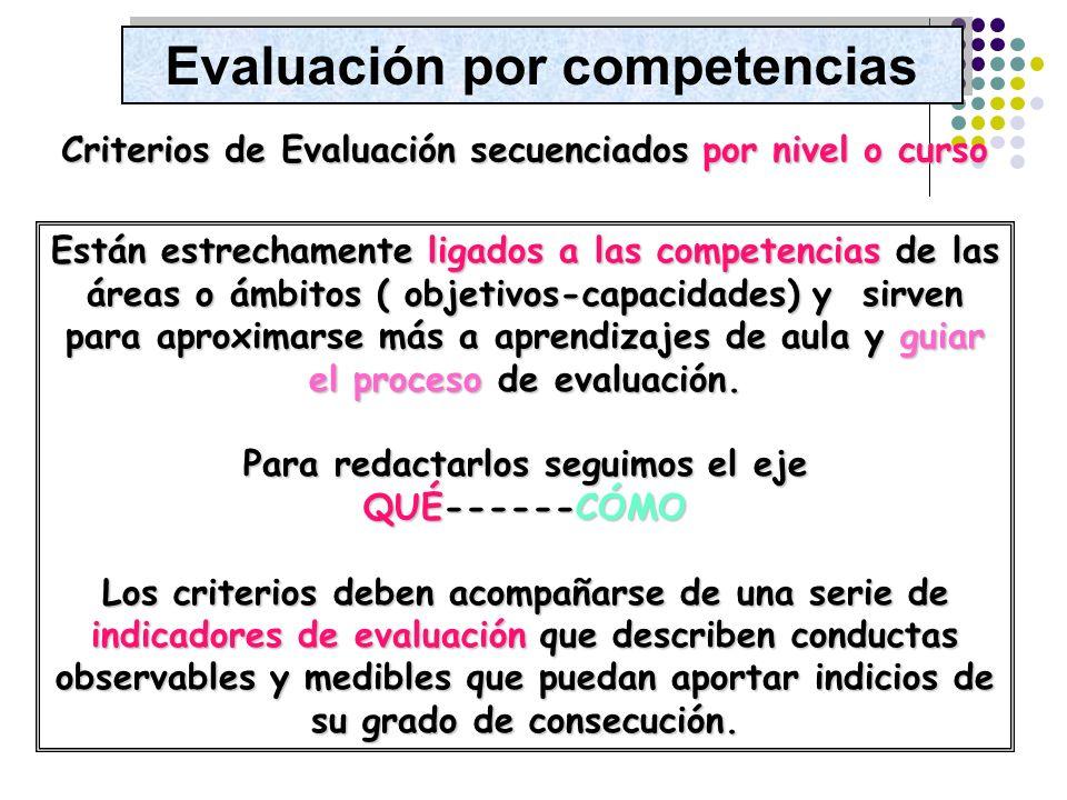Evaluación por competencias Están estrechamente ligados a las competencias de las áreas o ámbitos ( objetivos-capacidades) y sirven para aproximarse m